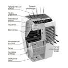 Очиститель-увлажнитель воздуха FANLINE Aqua VE400-8