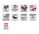 Фен VALERA Swiss SILENT 9500 Ionic ROTOCORD 2000W (SX9500Y RC)